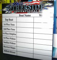 Otherside leader board